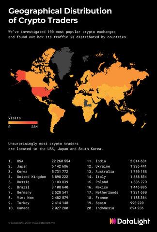 仮想 通貨 世界
